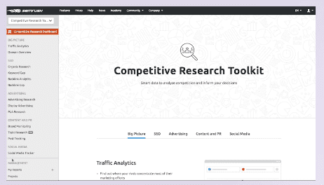 Best Competitive Research Tools